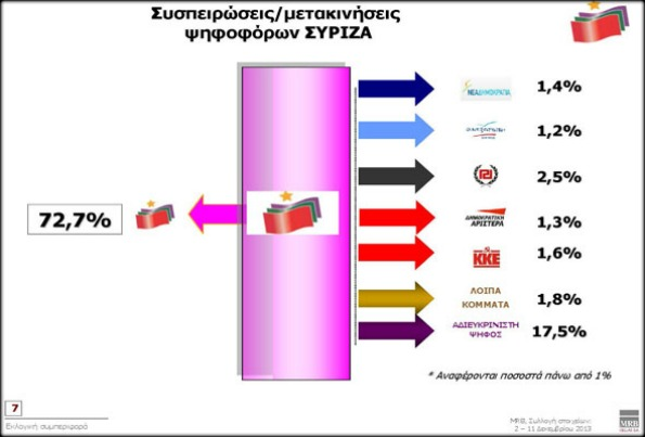 nea-dimoskopisi-mrb-3
