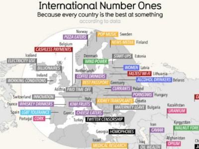 Οι πρωτιές κάθε χώρας σε ένα χάρτη