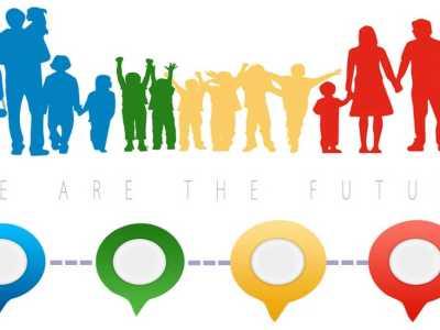 Σύμβαση για τα Δικαιώματα του Παιδιού