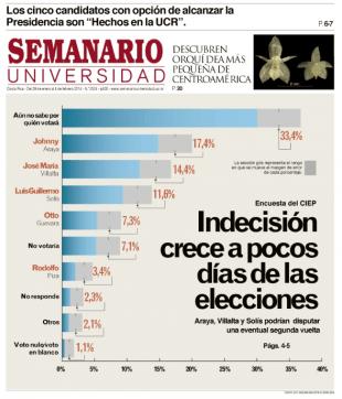 Imagen del Semanario Universidad.
