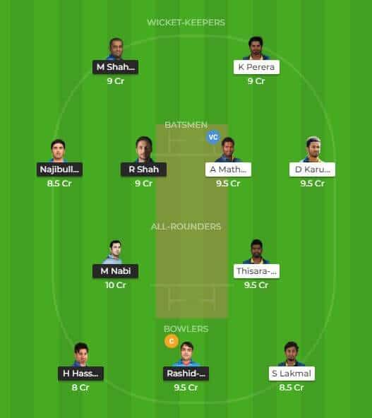 Afghanistan vs Sri Lanka Dream 11 Team