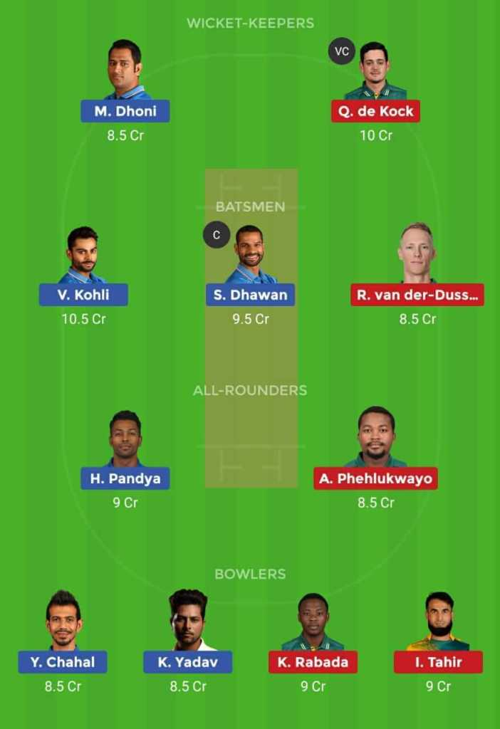 South Africa vs India Dream 11 Team (Updated after Toss)