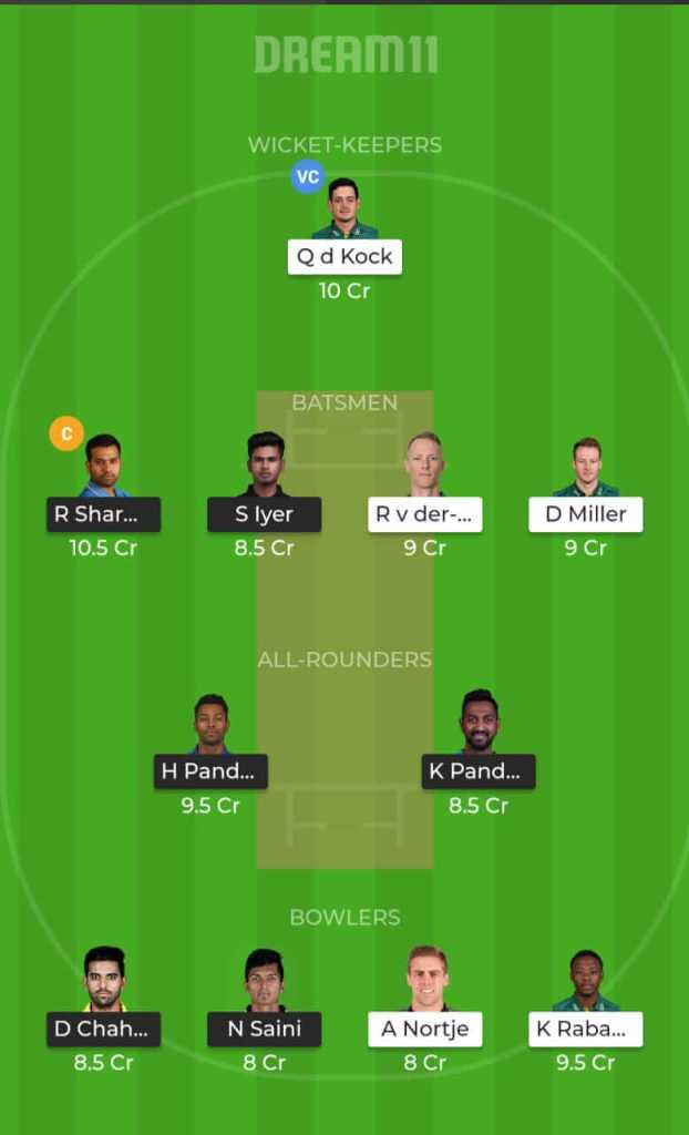 India vs South Africa Dream 11 Team (Updated after Toss)