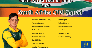 South Africa Tour of India 2020