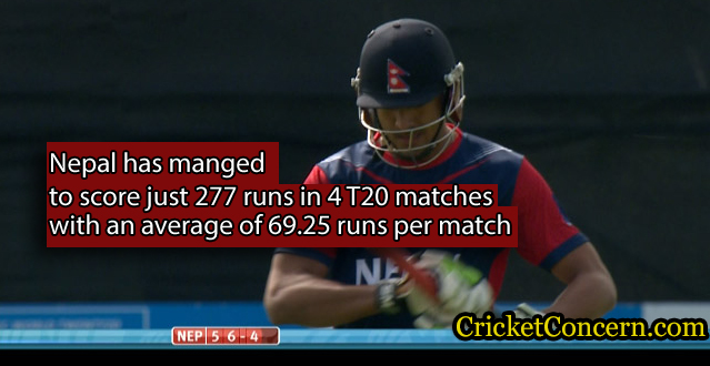 ICC T20 Qualifier : The Downfall of Nepali Cricket | A Statistical View