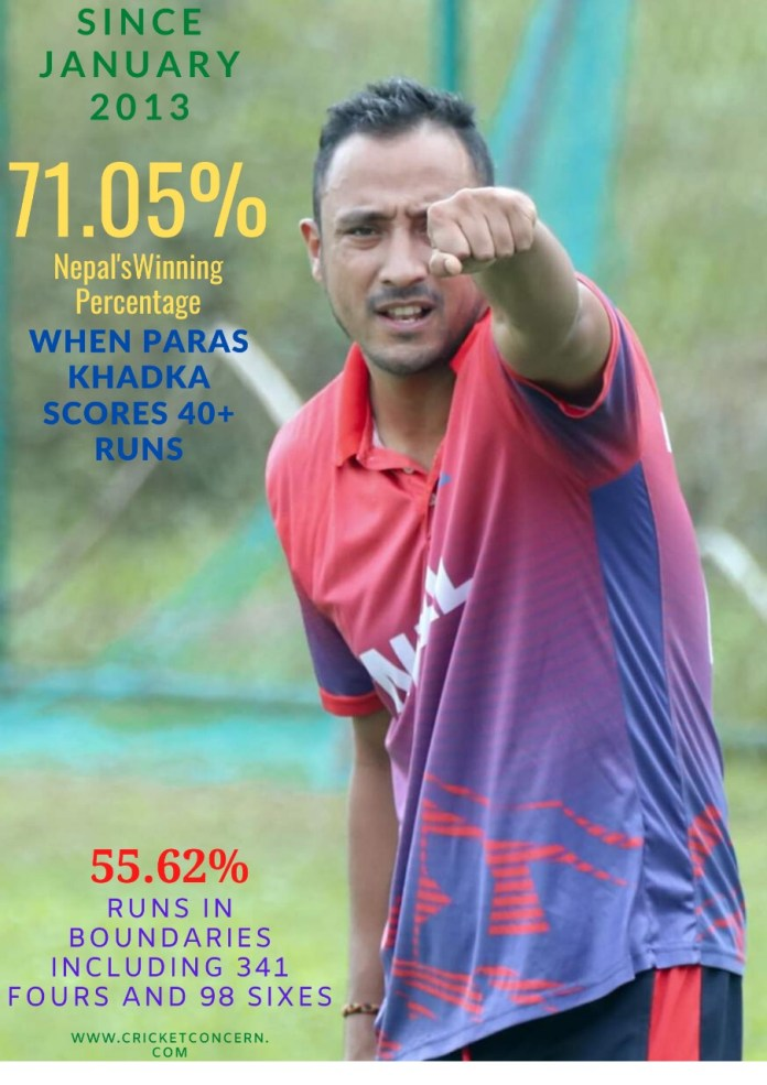 Paras Khadka and Numbers: a comprehensive analogy