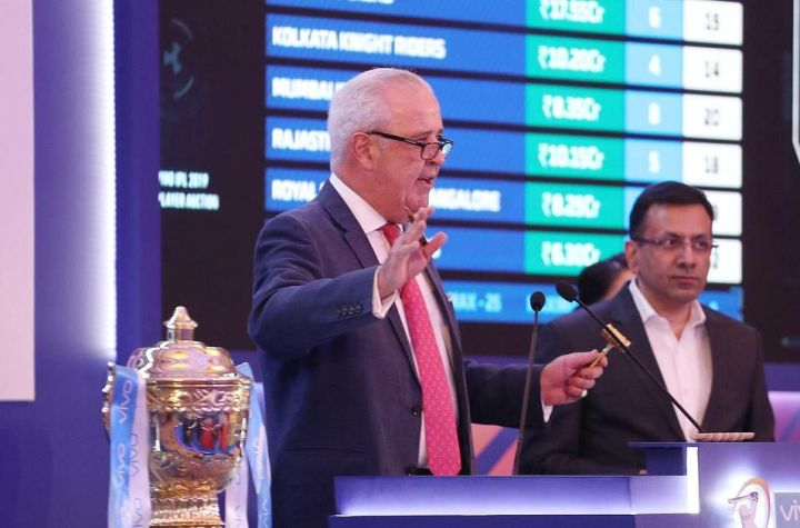 IPL 2021 Auction Date Confirmed