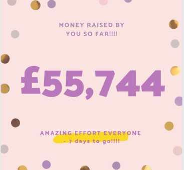 The amount raised by #KensalTriTeam so far