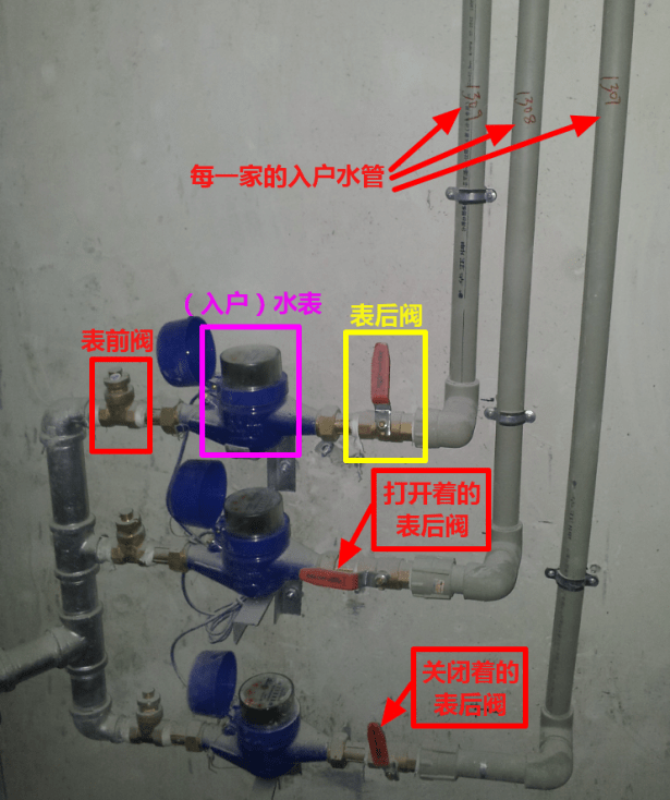 water valve and before or after and pipe line