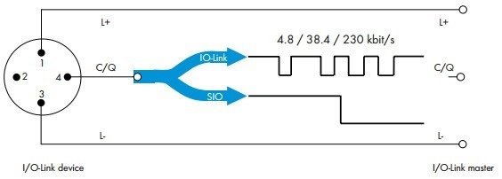 io link device and master communication