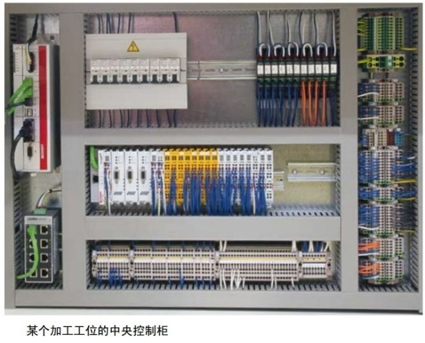 some process station position center control box