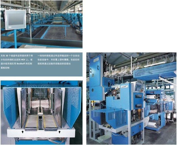 total 38 gradient slope belt and other machines