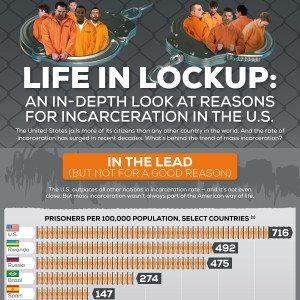 incarceration_fb