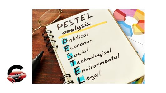 PESTEL, polictical, economic, social, technological, environmental and legal