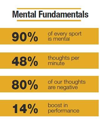Sportsmentalgame_infographic