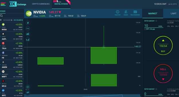 dx.exchange bolsa de bitcoin y digital stocks
