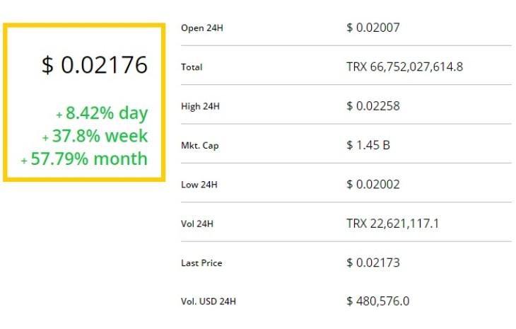 andamento-prezzo-TRX