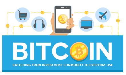 Bitcoin: de inversión a método de pago (INFOGRAFÍA)