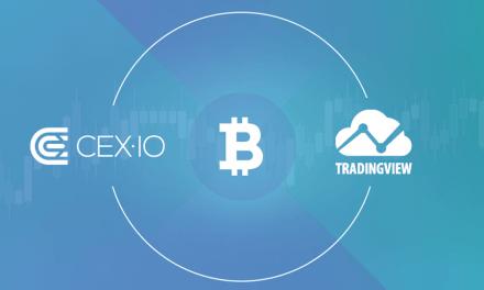 CEX.IO se integra con la plataforma de gráficos TradingView