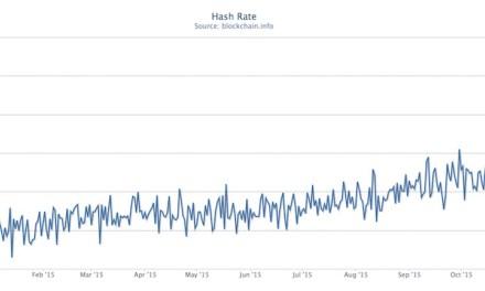 Índice de Hash llega a 770 PH/s en la red Bitcoin