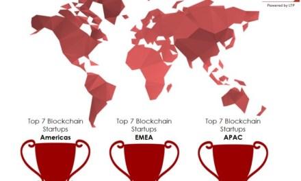 MEDICI organizó un concurso minado por startups blockchain