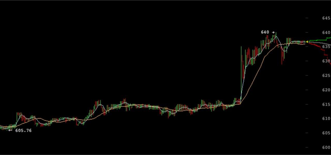 Precio de Bitcoin toma vuelo: especialista español nos ayuda a descifrar el suceso