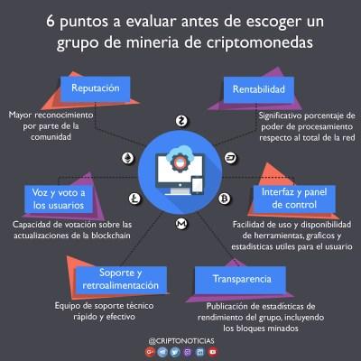 Grupos-Mineria-Criptomonedas-Infografia