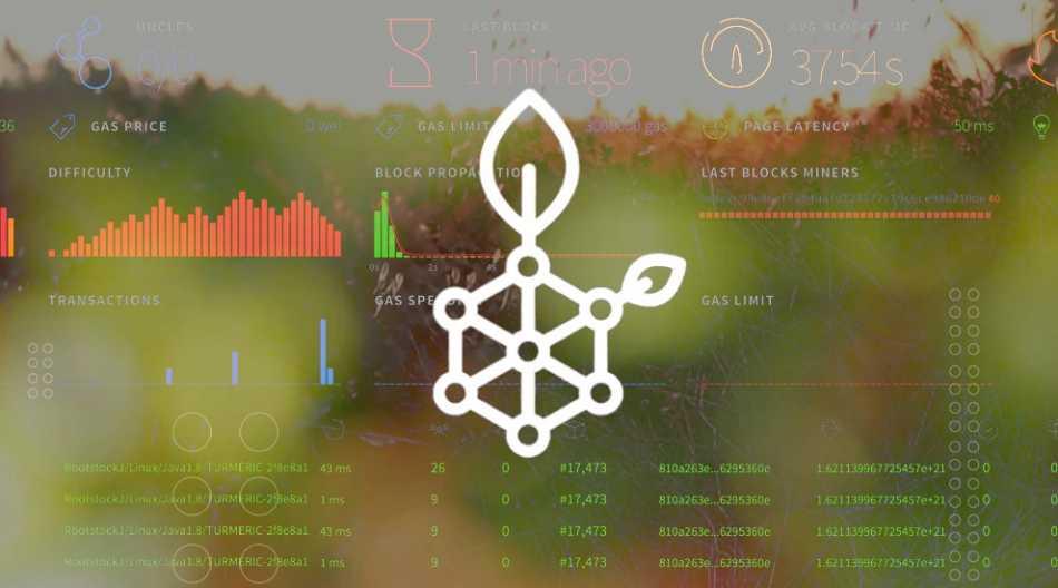 Minería combinada de Rootstock pretende agilizar transacciones en red Bitcoin