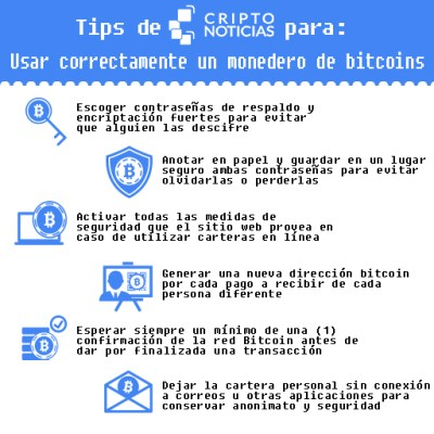 Tips-Monedero-Bitcoins