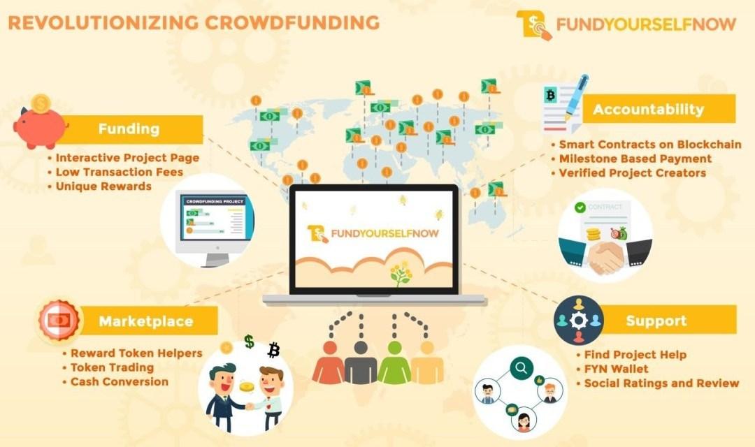 FundYourSelfNow, Revolucionaria Plataforma de Crowdfunding Criptomoneda, fija lanzamiento para Q1 de 2018