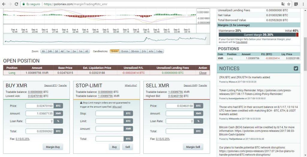 margin_trading_posicion