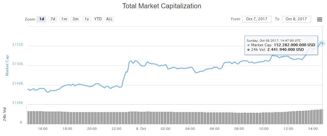 precio-mercado-bitcoin-criptomonedas