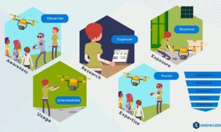 Knowledge.io lanzará plataforma blockchain para revolucionar la forma de valorar el conocimiento