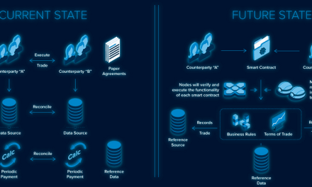 ContractNet – en la intersección de Blockchain, IoT y contratos inteligentes