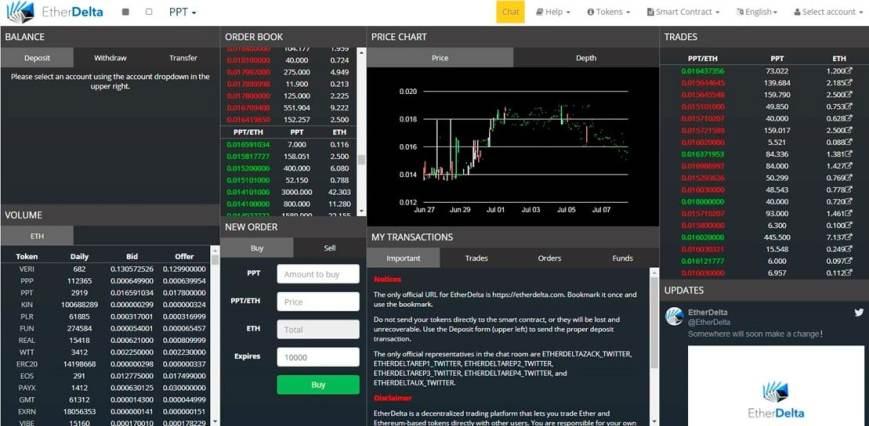 Plataforma-DEX-Criptomonedas-Mercado
