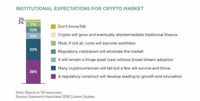 Encuesta-Ejecutivos-Financieros-Criptoactivos