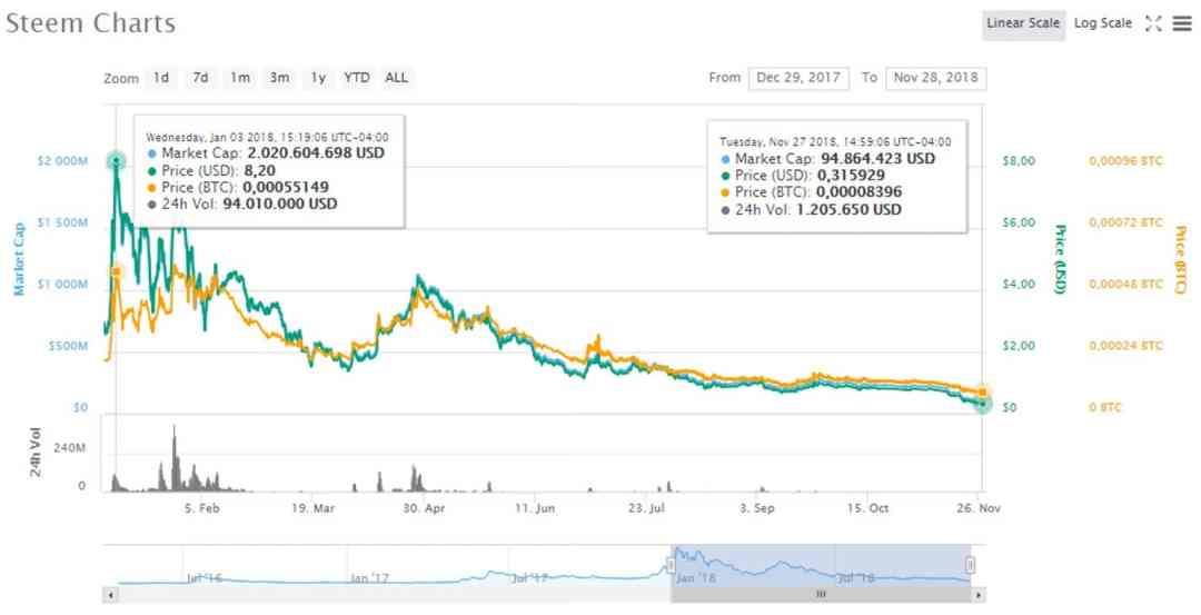criptomonedas-mercado-caída-criptoactivos