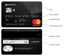 Carte Prepagate Con Deposito In Bitcoin E Criptovalute Come