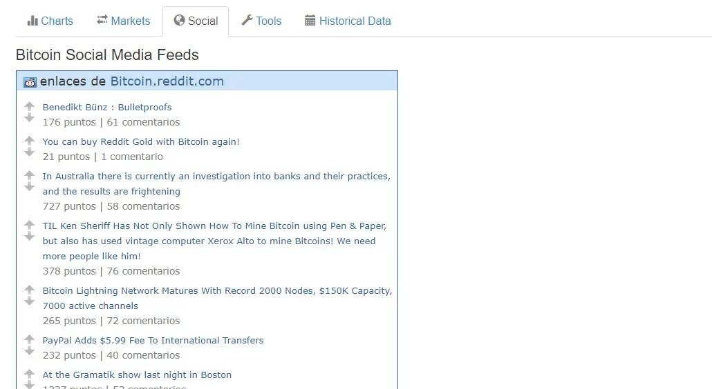Información referente a la criptomoneda que circula en la web