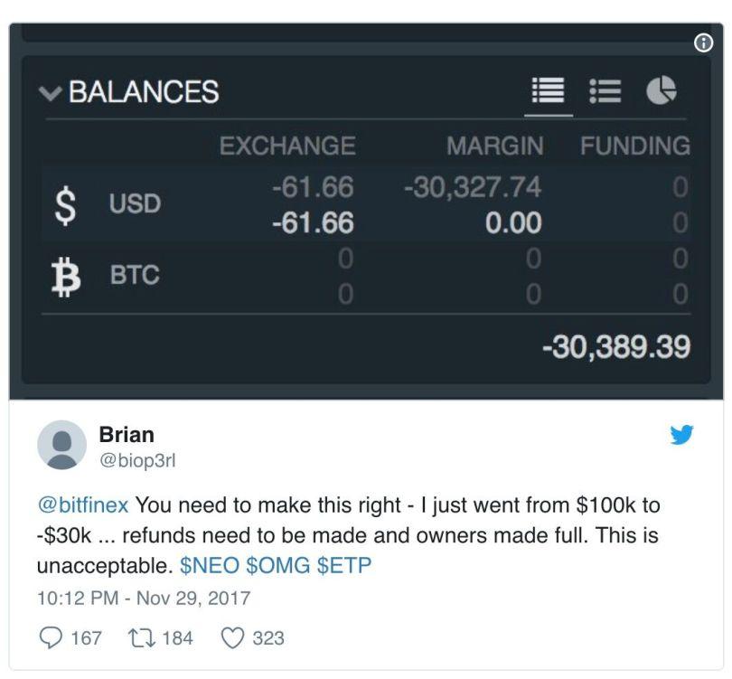 Bitfinex Truffa Scam