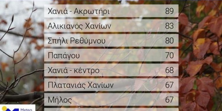 """«Βικτώρια»: Ισχυρές βροχές σε Κρήτη, """"πνίγηκε"""" η Αττική 24"""