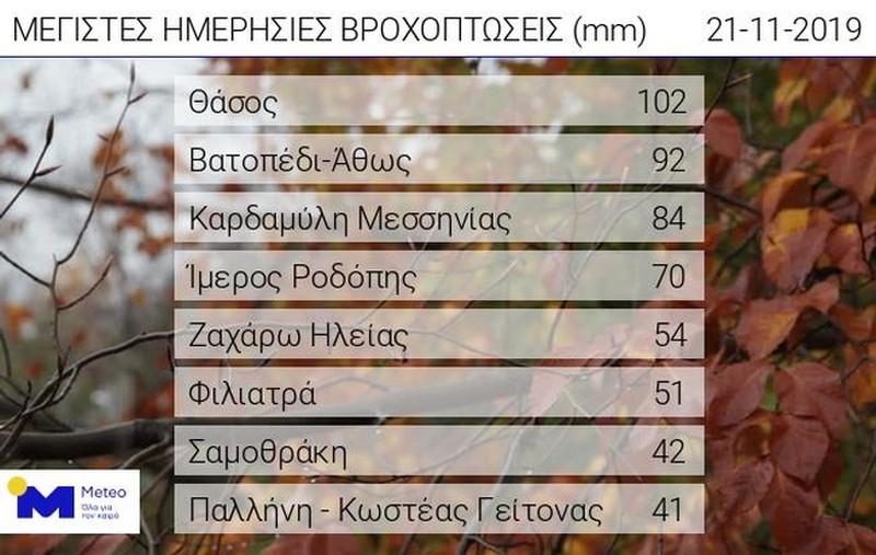 1.200 κεραυνοί σε Αττική και Βοιωτία 27