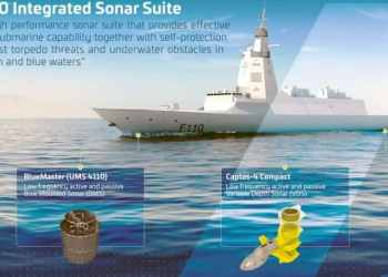 "Sonar Thales θα ""φοράνε""οι ισπανικές φρεγάτες F-110 32"