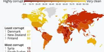 Δείκτης Διαφθοράς: Η χώρα με τη μεγαλύτερη βελτίωση η Ελλάδα από το 2012! 1