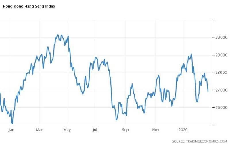 Κορονοϊός και Αγορές: Sell-off σε πετρέλαιο-μετοχές,ράλι στον χρυσό 24