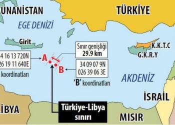 Μήνυμα Παναγιωτόπουλου στην Τουρκία: Ακατάληπτα τα μηνύματα 28