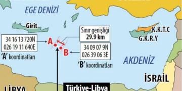 Τουρκία: Απόφαση-πρόκληση από το Συμβούλιο Εθνικής Ασφαλείας 29