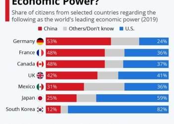 Κορονοϊός: Φάρμακο παράγει η Κίνα. -Η εικόνα της επιδημίας 29