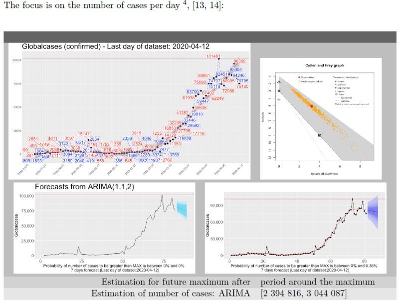 Κορωνοϊός: Τί δείχνει το μαθηματικό μοντέλο του Πανεπιστημίου της Πάτρας για κορύφωση της πανδημίας στην Ελλάδα και πιθανό δεύτερο κύμα