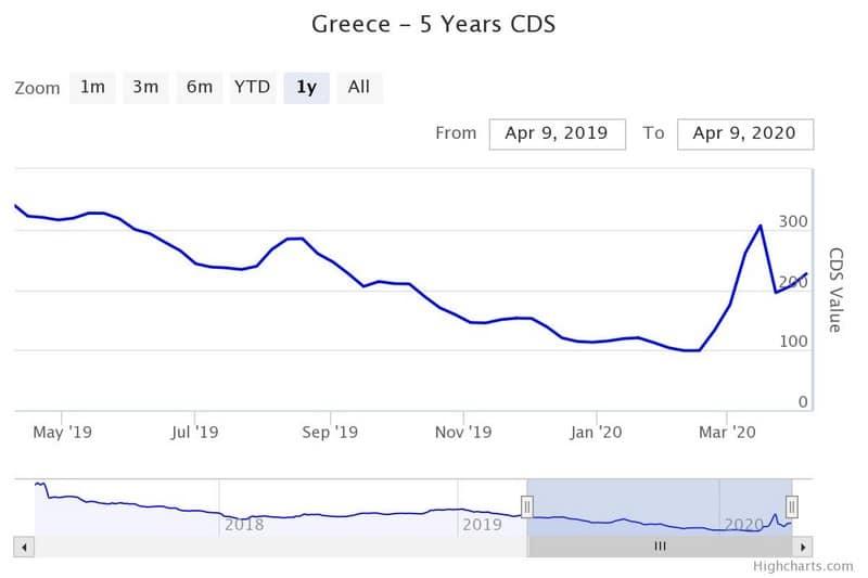 Σπρώχνουν την Ελλάδα σε κορονο-Μνημόνιο, να γιατί! 26